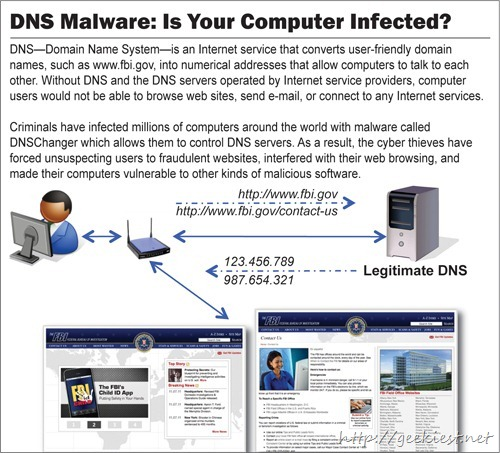 DNS Malware-July 9 - Warning: Internet may shutdown